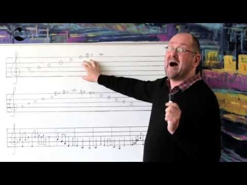 Ameb ask andrew: writing a melody in a minor key